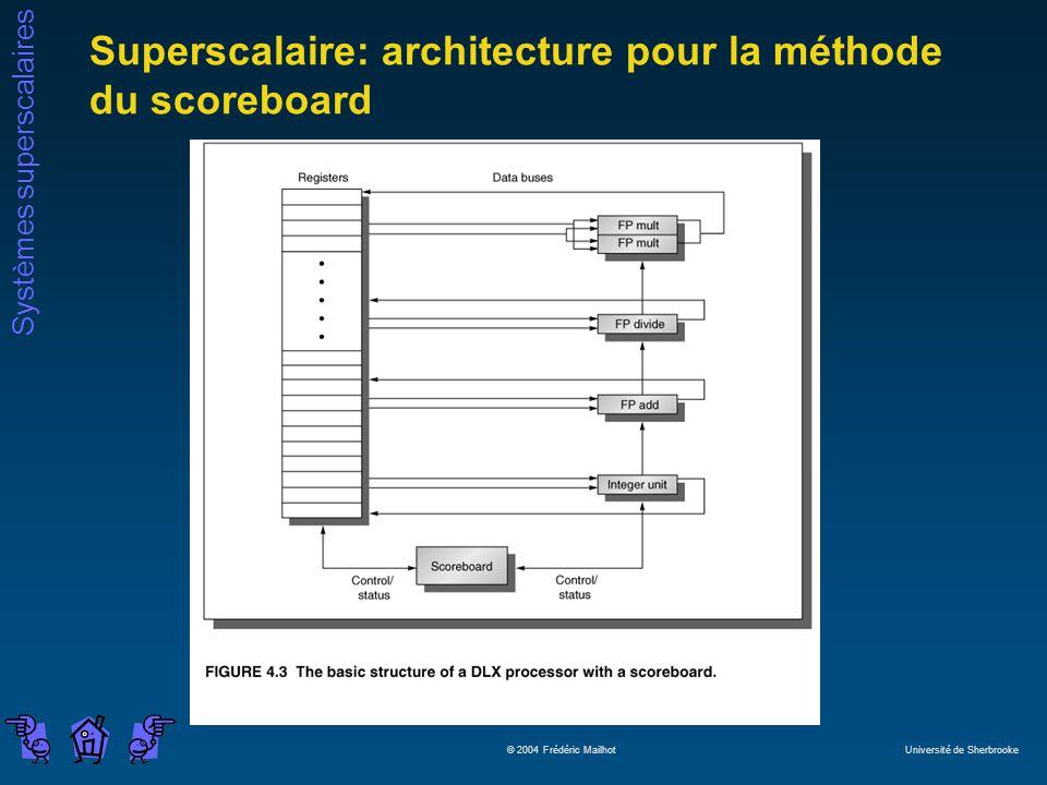 Systèmes superscalaires © 2004 Frédéric Mailhot Université de Sherbrooke Superscalaire: architecture pour la méthode du scoreboard
