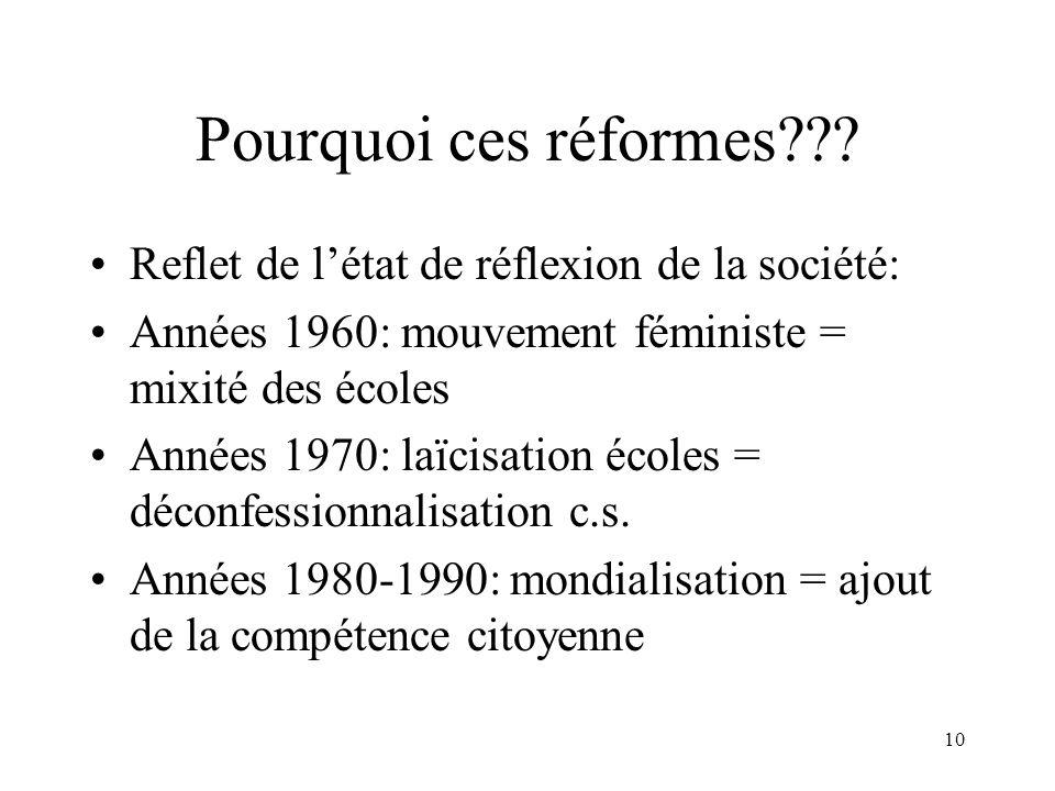 10 Pourquoi ces réformes??? Reflet de létat de réflexion de la société: Années 1960: mouvement féministe = mixité des écoles Années 1970: laïcisation