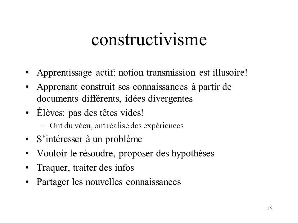 15 constructivisme Apprentissage actif: notion transmission est illusoire! Apprenant construit ses connaissances à partir de documents différents, idé