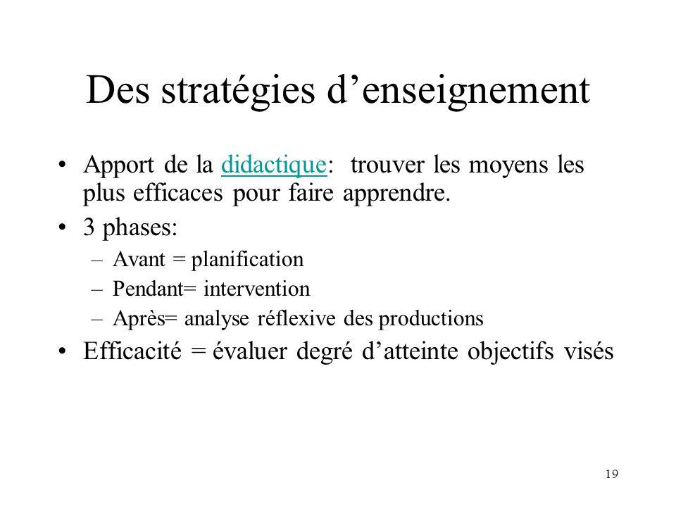19 Des stratégies denseignement Apport de la didactique: trouver les moyens les plus efficaces pour faire apprendre.didactique 3 phases: –Avant = plan