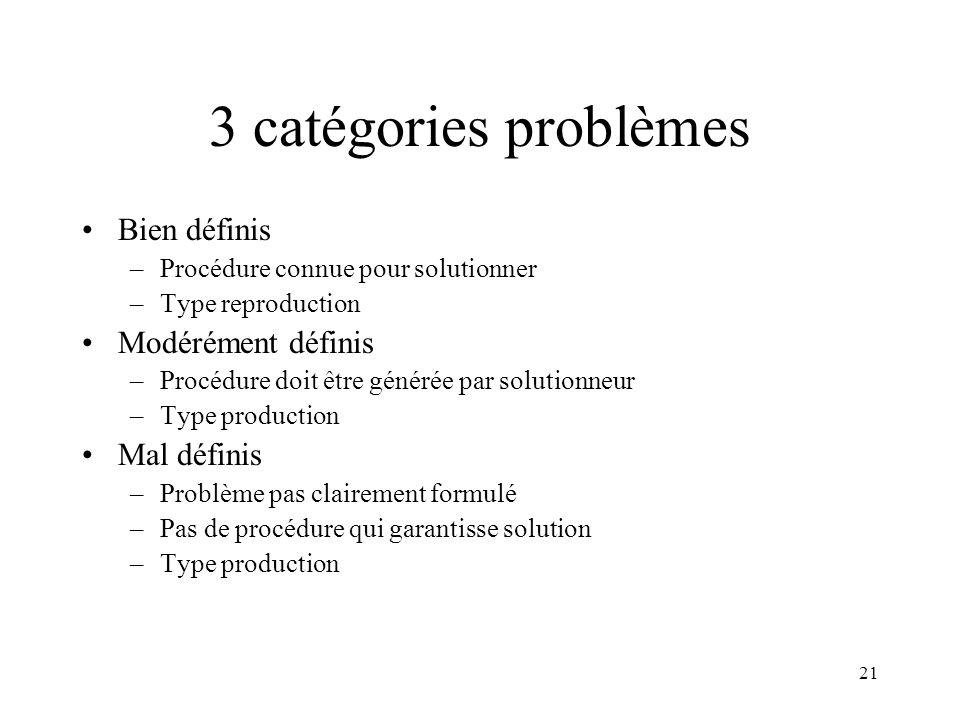 21 3 catégories problèmes Bien définis –Procédure connue pour solutionner –Type reproduction Modérément définis –Procédure doit être générée par solut