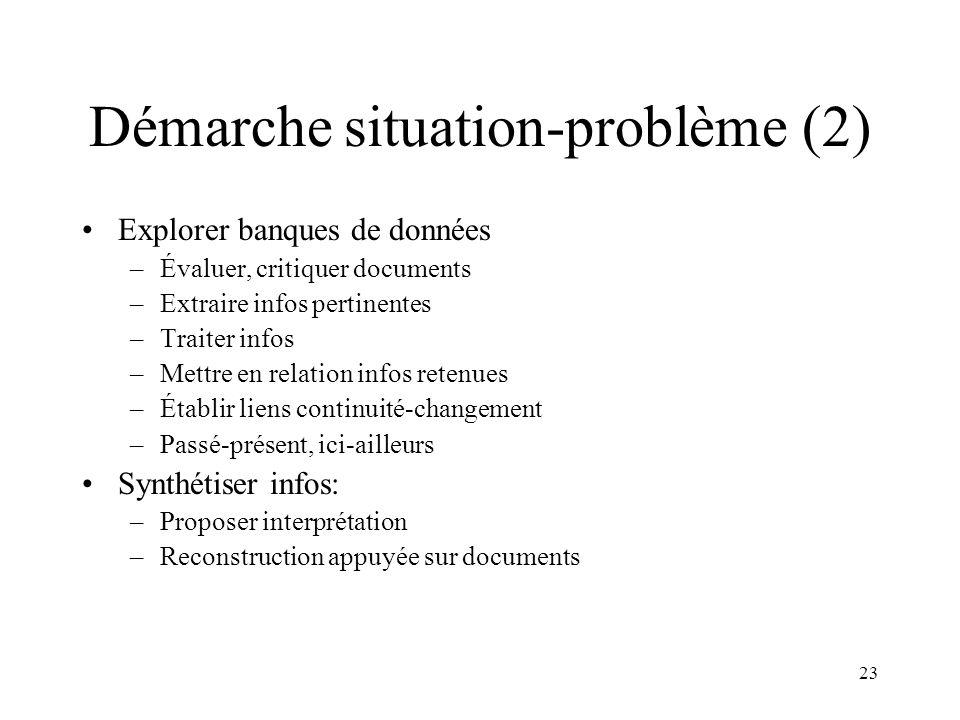 23 Démarche situation-problème (2) Explorer banques de données –Évaluer, critiquer documents –Extraire infos pertinentes –Traiter infos –Mettre en rel