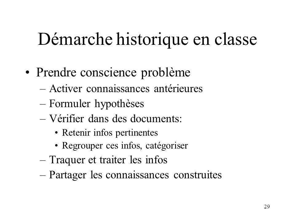 29 Démarche historique en classe Prendre conscience problème –Activer connaissances antérieures –Formuler hypothèses –Vérifier dans des documents: Ret