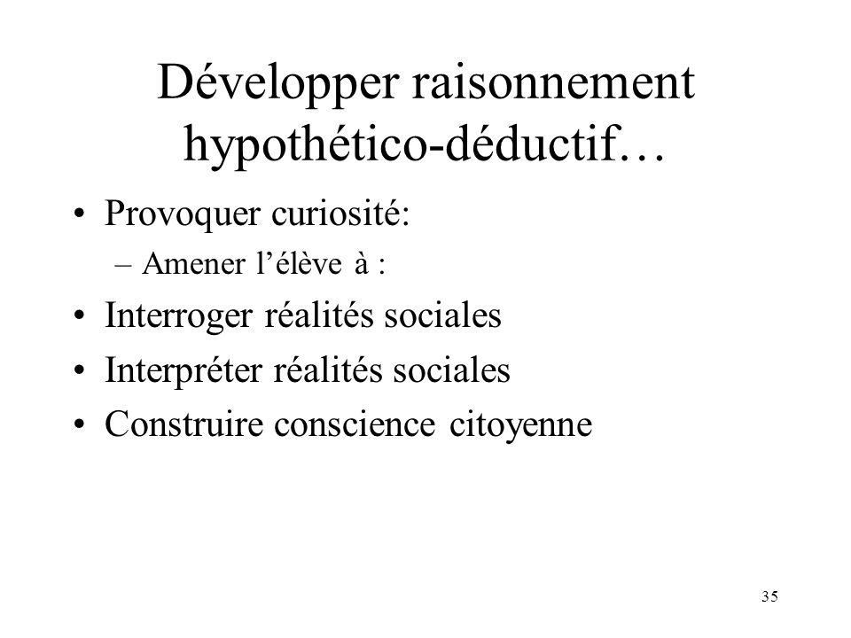 35 Développer raisonnement hypothético-déductif… Provoquer curiosité: –Amener lélève à : Interroger réalités sociales Interpréter réalités sociales Co