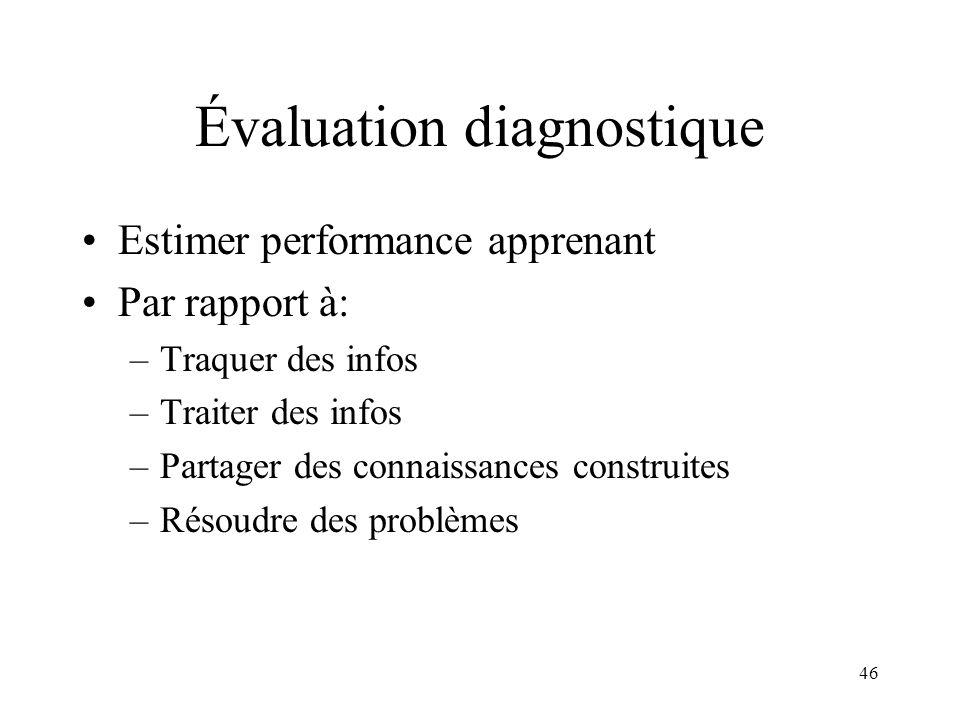 46 Évaluation diagnostique Estimer performance apprenant Par rapport à: –Traquer des infos –Traiter des infos –Partager des connaissances construites