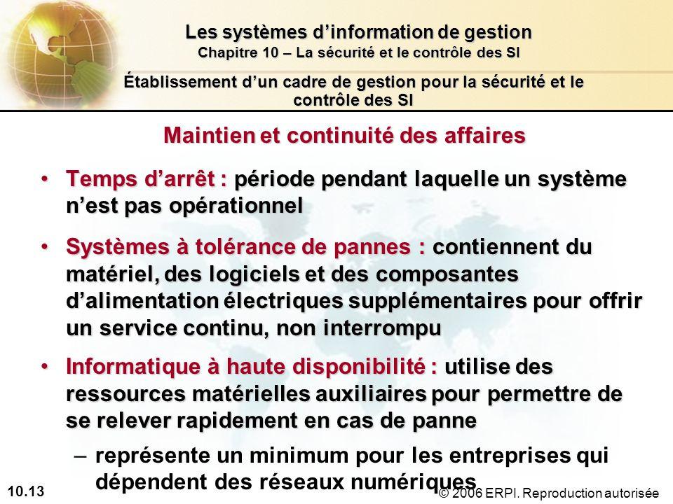 10.13 Les systèmes dinformation de gestion Chapitre 10 – La sécurité et le contrôle des SI © 2006 ERPI.