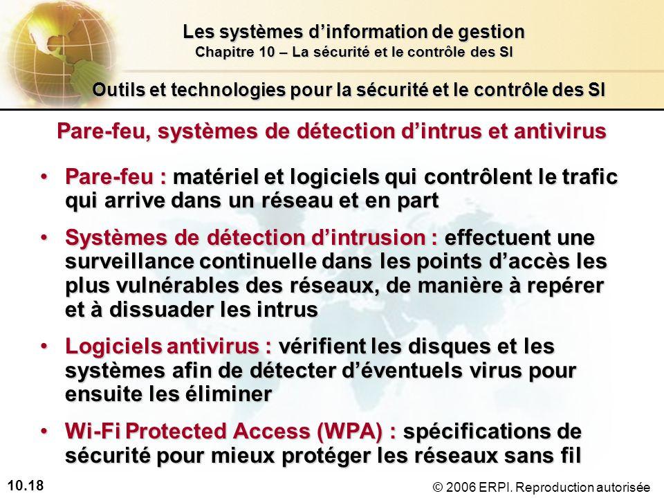 10.18 Les systèmes dinformation de gestion Chapitre 10 – La sécurité et le contrôle des SI © 2006 ERPI.