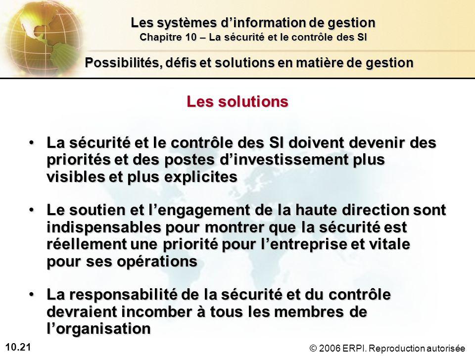10.21 Les systèmes dinformation de gestion Chapitre 10 – La sécurité et le contrôle des SI © 2006 ERPI.