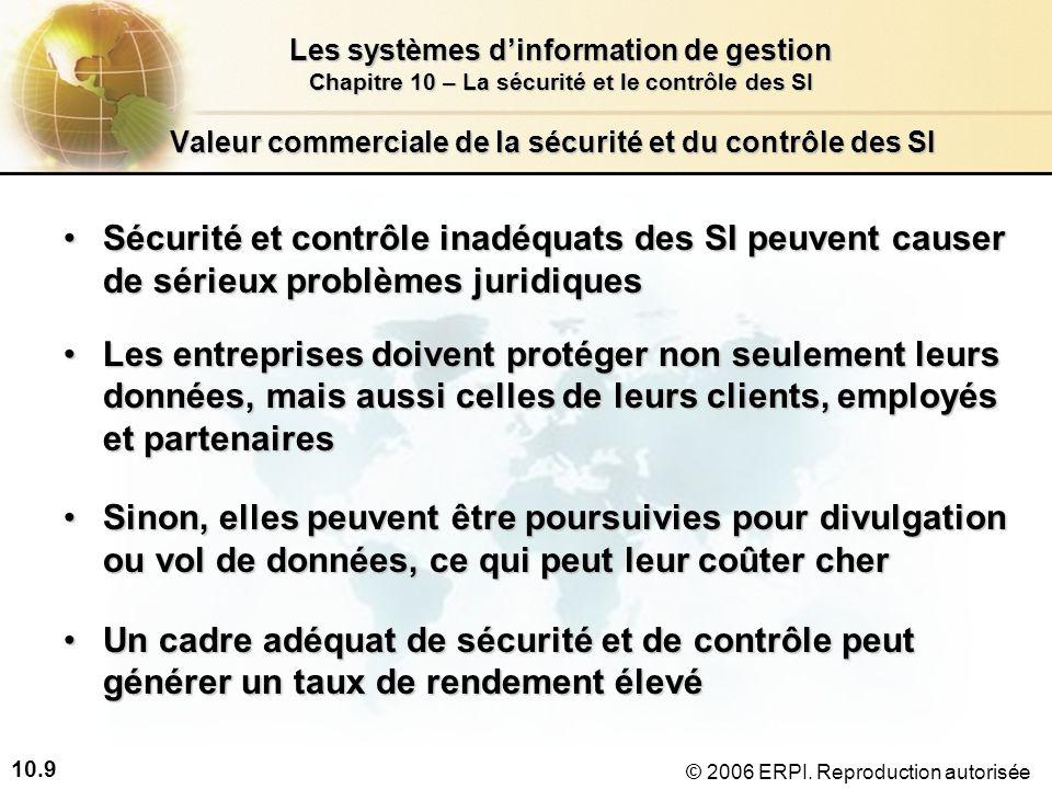 10.9 Les systèmes dinformation de gestion Chapitre 10 – La sécurité et le contrôle des SI © 2006 ERPI.