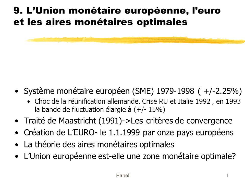 Hanel1 9. LUnion monétaire européenne, leuro et les aires monétaires optimales Système monétaire européen (SME) 1979-1998 ( +/-2.25%) Choc de la réuni