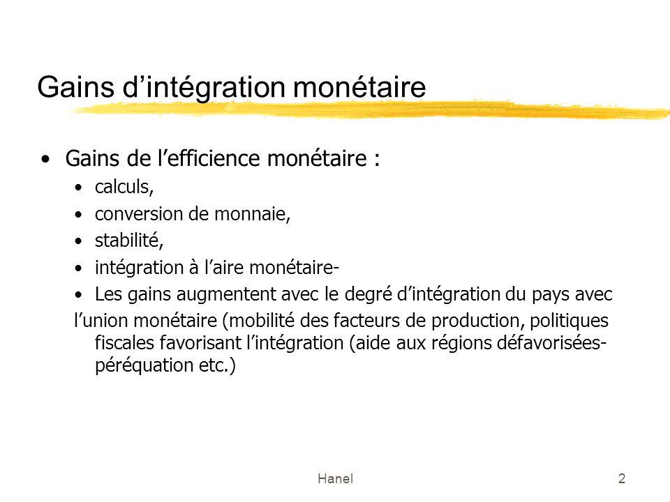 Hanel2 Gains dintégration monétaire Gains de lefficience monétaire : calculs, conversion de monnaie, stabilité, intégration à laire monétaire- Les gai