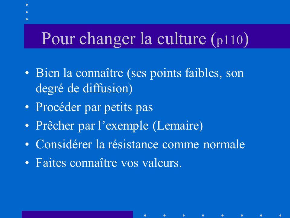 Pour changer la culture ( p110 ) Bien la connaître (ses points faibles, son degré de diffusion) Procéder par petits pas Prêcher par lexemple (Lemaire) Considérer la résistance comme normale Faites connaître vos valeurs.