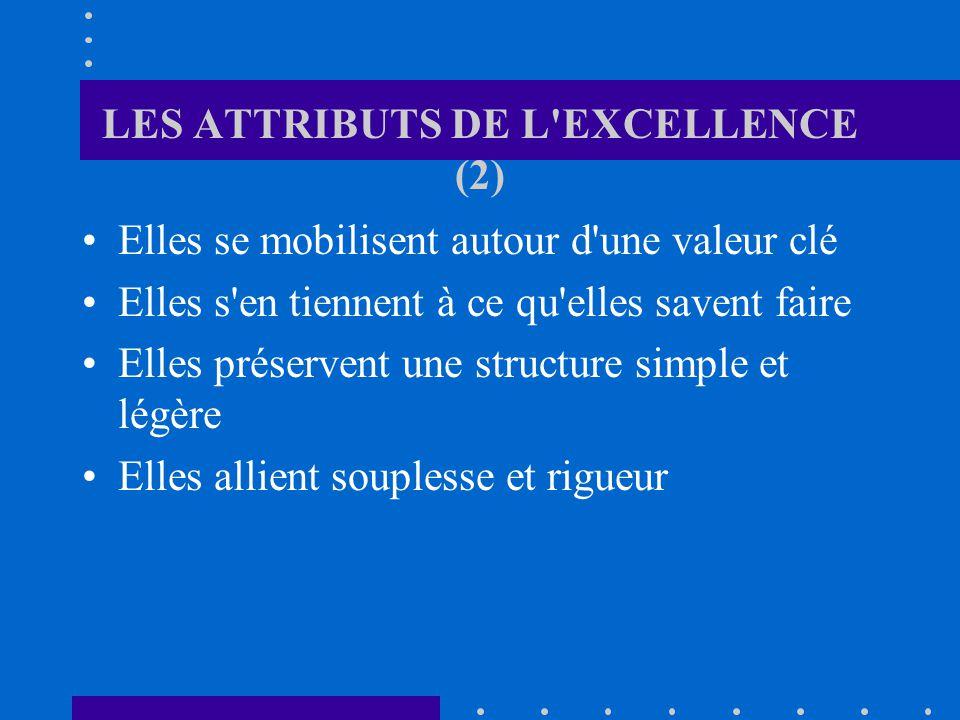 LES ATTRIBUTS DE L EXCELLENCE (2) Elles se mobilisent autour d une valeur clé Elles s en tiennent à ce qu elles savent faire Elles préservent une structure simple et légère Elles allient souplesse et rigueur