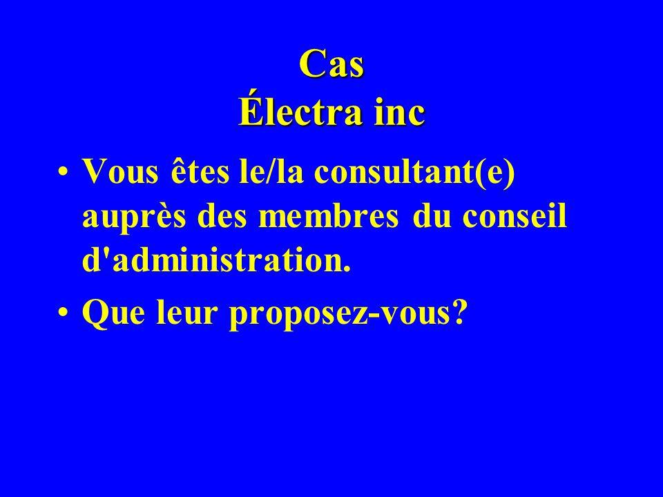 Cas Électra inc Vous êtes le/la consultant(e) auprès des membres du conseil d'administration. Que leur proposez-vous?
