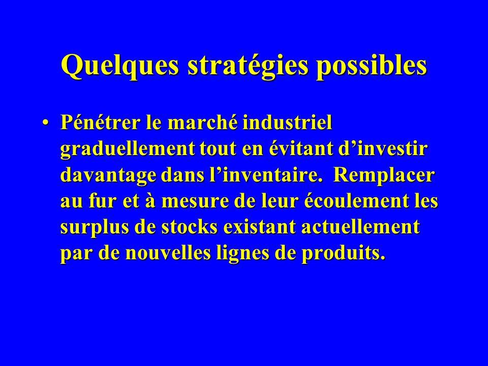 Quelques stratégies possibles Pénétrer le marché industriel graduellement tout en évitant dinvestir davantage dans linventaire. Remplacer au fur et à