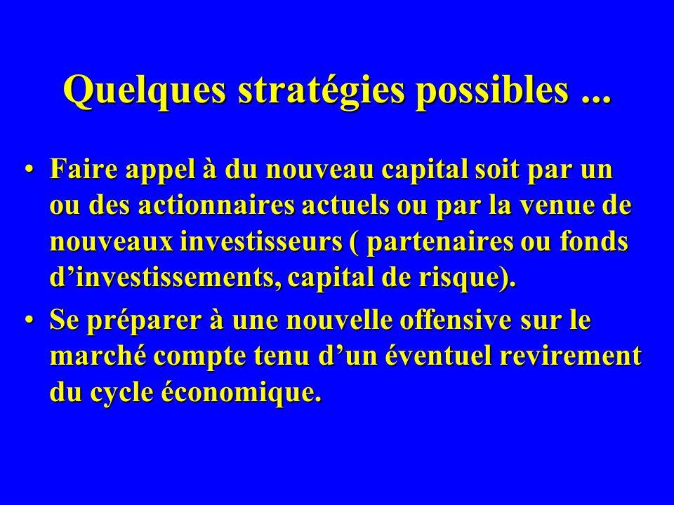 Quelques stratégies possibles... Faire appel à du nouveau capital soit par un ou des actionnaires actuels ou par la venue de nouveaux investisseurs (