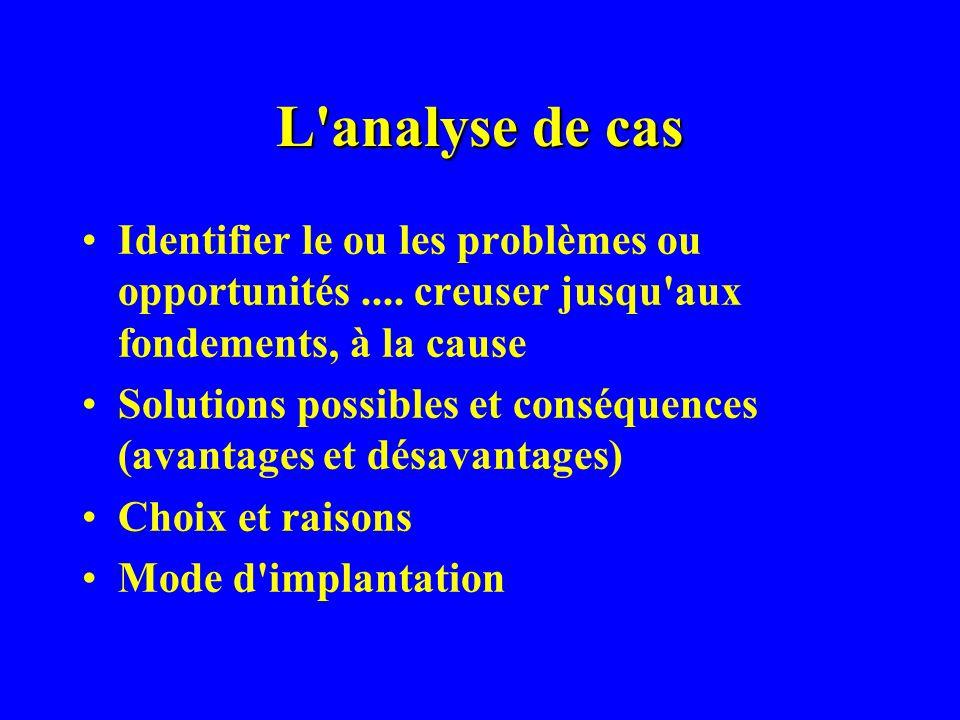 L'analyse de cas Identifier le ou les problèmes ou opportunités.... creuser jusqu'aux fondements, à la cause Solutions possibles et conséquences (avan