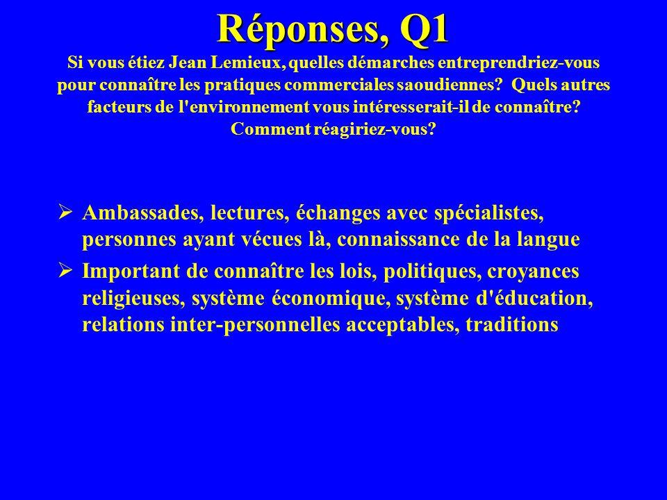 Réponses, Q1 Réponses, Q1 Si vous étiez Jean Lemieux, quelles démarches entreprendriez-vous pour connaître les pratiques commerciales saoudiennes? Que