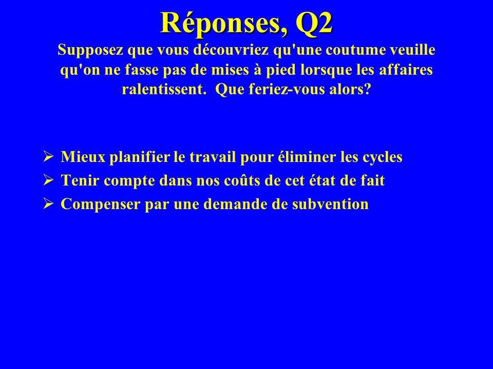Réponses, Q2 Réponses, Q2 Supposez que vous découvriez qu'une coutume veuille qu'on ne fasse pas de mises à pied lorsque les affaires ralentissent. Qu