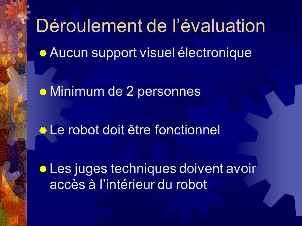 Déroulement de lévaluation Aucun support visuel électronique Minimum de 2 personnes Le robot doit être fonctionnel Les juges techniques doivent avoir accès à lintérieur du robot