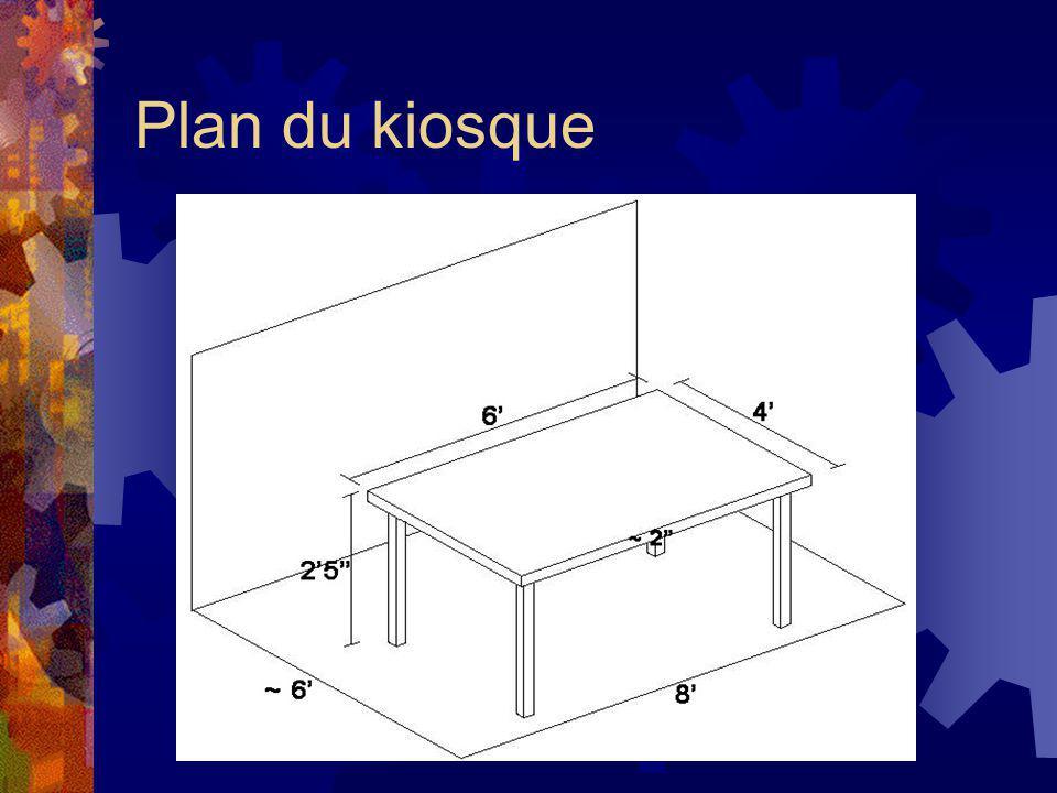 Plan du kiosque