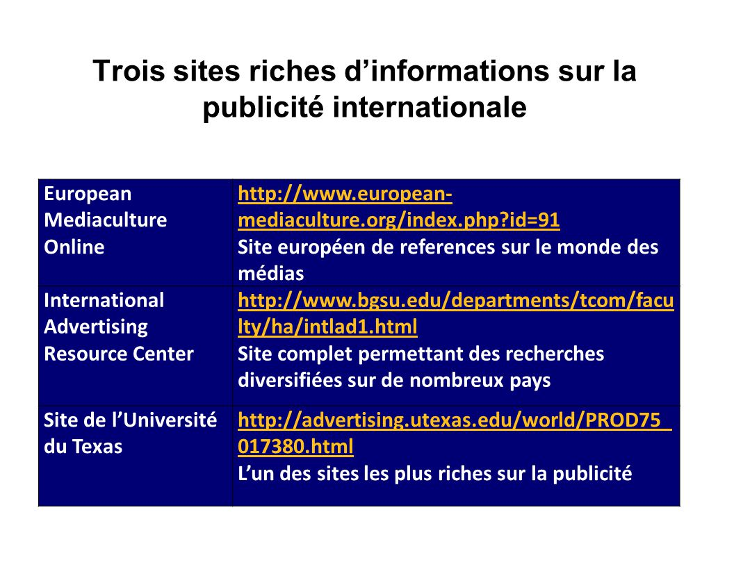 European Mediaculture Online http://www.european- mediaculture.org/index.php?id=91 Site européen de references sur le monde des médias International Advertising Resource Center http://www.bgsu.edu/departments/tcom/facu lty/ha/intlad1.html Site complet permettant des recherches diversifiées sur de nombreux pays Site de lUniversité du Texas http://advertising.utexas.edu/world/PROD75_ 017380.html Lun des sites les plus riches sur la publicité Trois sites riches dinformations sur la publicité internationale