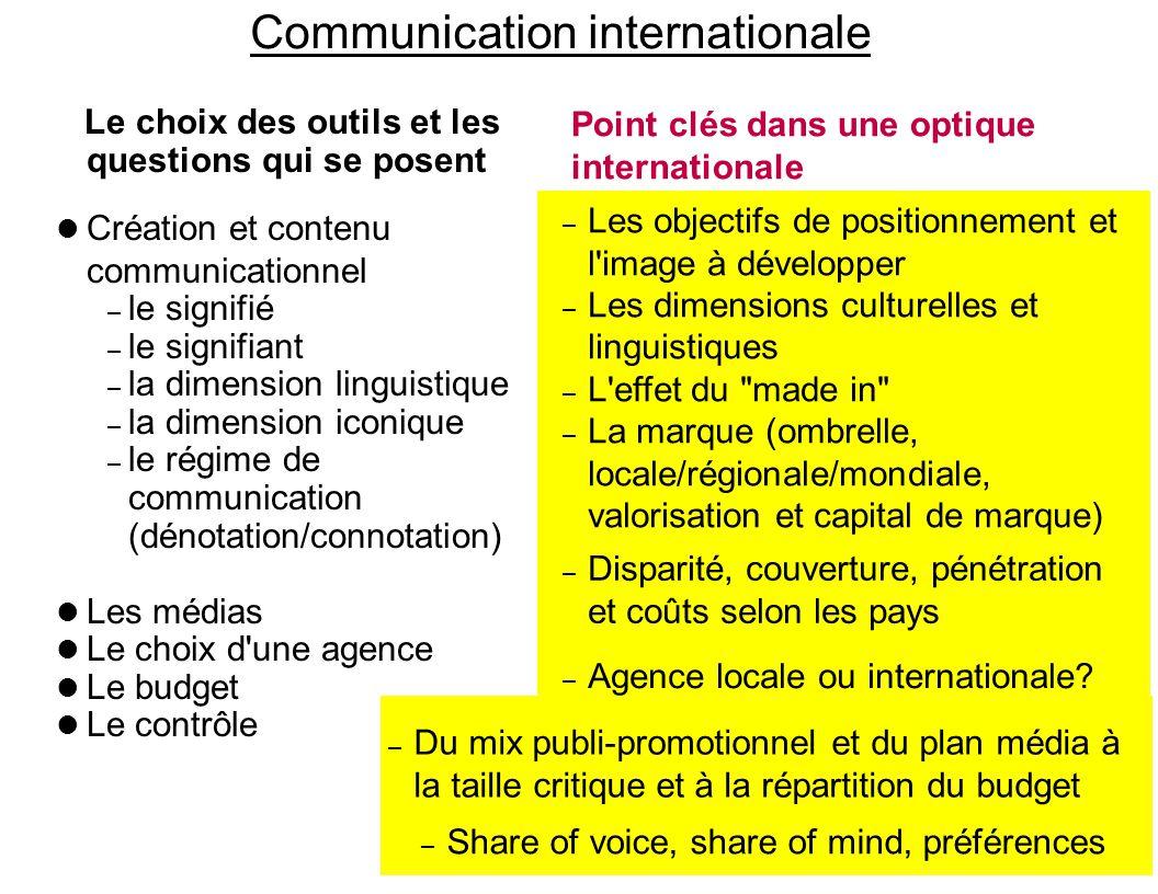 Le choix des outils et les questions qui se posent l Création et contenu communicationnel – le signifié – le signifiant – la dimension linguistique –