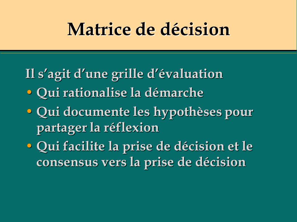 Matrice de décision Il sagit dune grille dévaluation Qui rationalise la démarche Qui rationalise la démarche Qui documente les hypothèses pour partage
