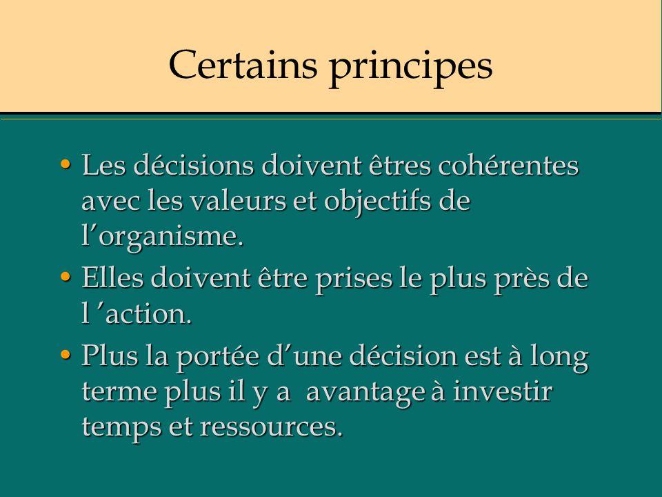 Certains principes Les décisions doivent êtres cohérentes avec les valeurs et objectifs de lorganisme.Les décisions doivent êtres cohérentes avec les