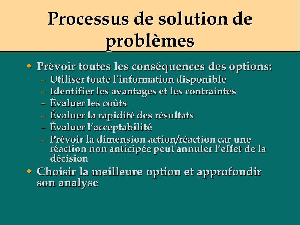Processus de solution de problèmes Prévoir toutes les conséquences des options: Prévoir toutes les conséquences des options: – Utiliser toute linforma