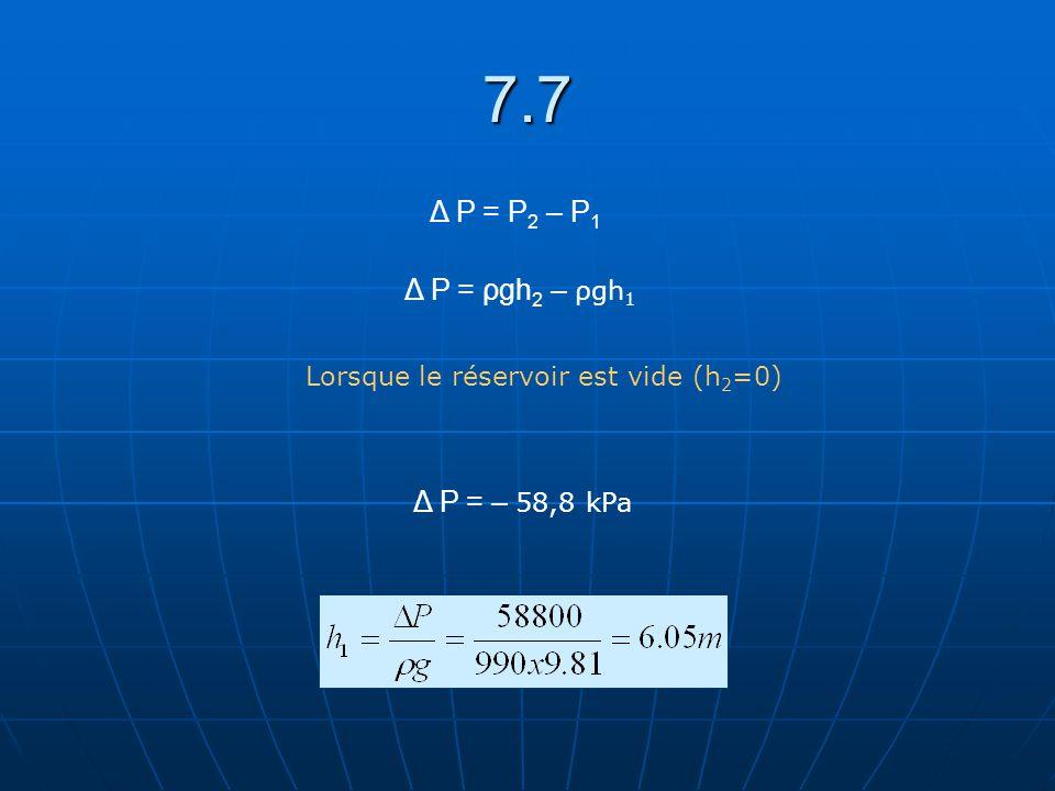 7.7 Δ P = P 2 – P 1 Δ P = ρgh 2 – ρgh 1 Lorsque le réservoir est vide (h 2 =0) Δ P = – 58,8 kPa