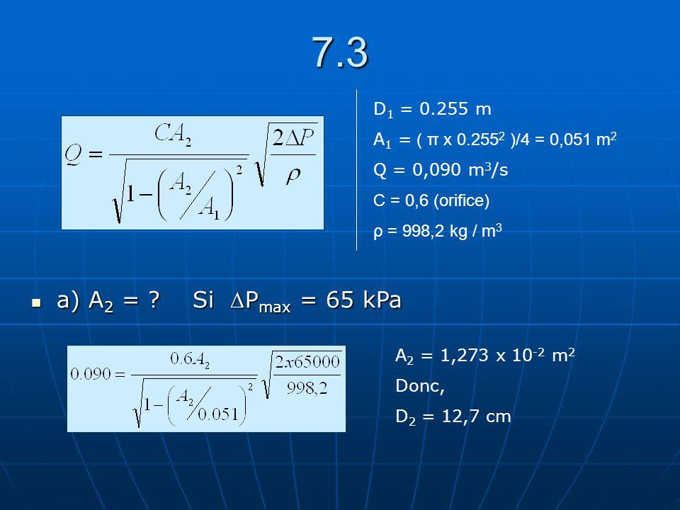 7.3 D 1 = 0.255 m A 1 = ( π x 0.255 2 )/4 = 0,051 m 2 Q = 0,090 m 3 /s C = 0,6 (orifice) ρ = 998,2 kg / m 3 a) A 2 = ? Si Δ P max = 65 kPa a) A 2 = ?