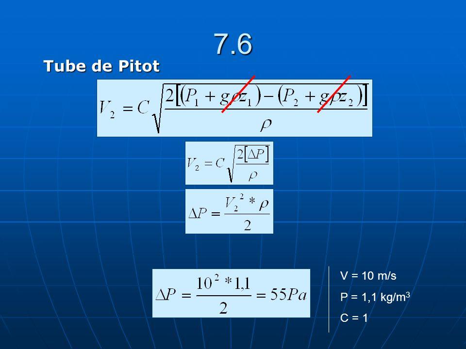 7.6 Tube de Pitot V = 10 m/s Ρ = 1,1 kg/m 3 C = 1