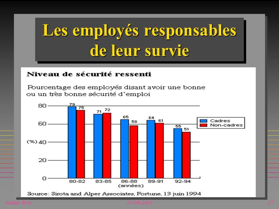 André Roy31/05/201427 Les employés responsables de leur survie