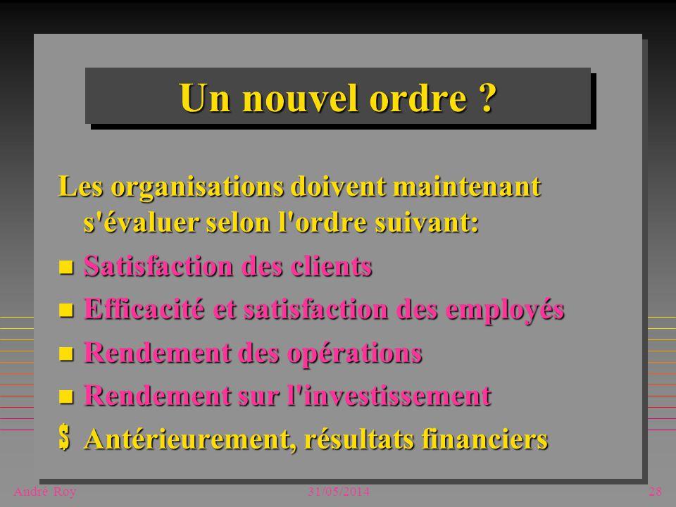 André Roy31/05/201428 Un nouvel ordre ? Les organisations doivent maintenant s'évaluer selon l'ordre suivant: n Satisfaction des clients n Efficacité