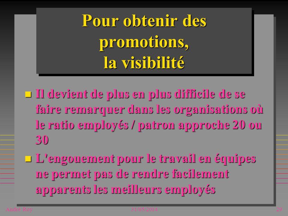 André Roy31/05/201429 Pour obtenir des promotions, la visibilité n Il devient de plus en plus difficile de se faire remarquer dans les organisations où le ratio employés / patron approche 20 ou 30 n L engouement pour le travail en équipes ne permet pas de rendre facilement apparents les meilleurs employés