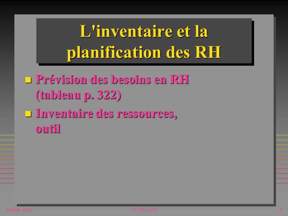 André Roy31/05/20144 L'inventaire et la planification des RH n Prévision des besoins en RH (tableau p. 322) n Inventaire des ressources, outil
