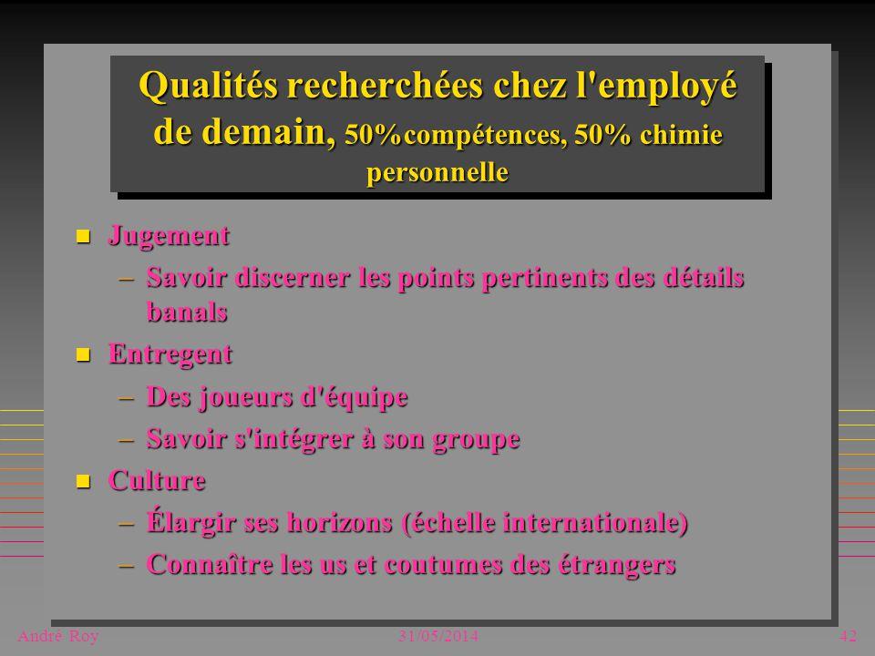 André Roy31/05/201442 Qualités recherchées chez l'employé de demain, 50%compétences, 50% chimie personnelle n Jugement –Savoir discerner les points pe