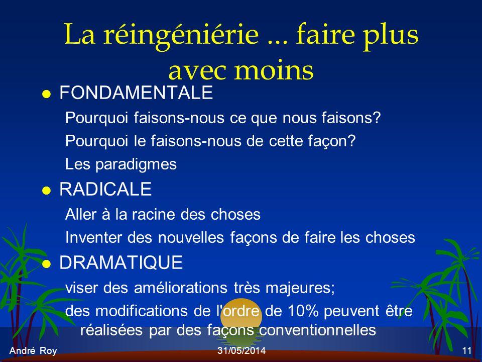 André Roy31/05/201411 La réingéniérie... faire plus avec moins l FONDAMENTALE Pourquoi faisons-nous ce que nous faisons? Pourquoi le faisons-nous de c