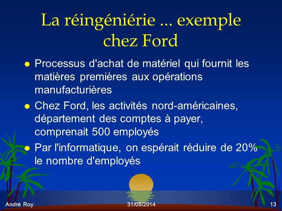 André Roy31/05/201413 La réingéniérie... exemple chez Ford l Processus d'achat de matériel qui fournit les matières premières aux opérations manufactu