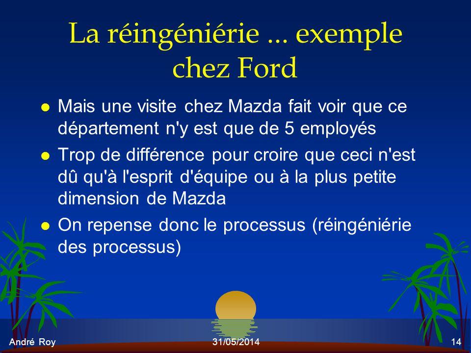 André Roy31/05/201414 La réingéniérie... exemple chez Ford l Mais une visite chez Mazda fait voir que ce département n'y est que de 5 employés l Trop