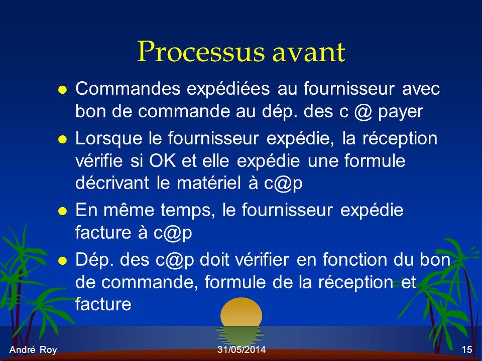 André Roy31/05/201415 Processus avant l Commandes expédiées au fournisseur avec bon de commande au dép. des c @ payer l Lorsque le fournisseur expédie