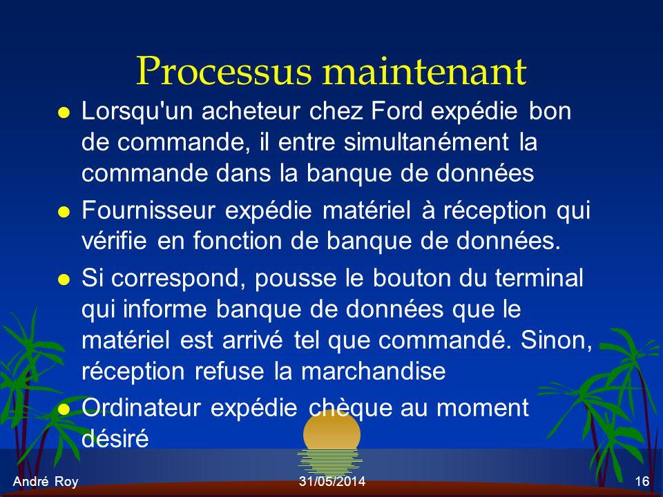 André Roy31/05/201416 Processus maintenant l Lorsqu'un acheteur chez Ford expédie bon de commande, il entre simultanément la commande dans la banque d
