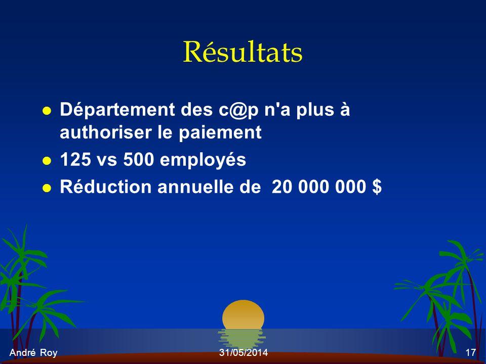 André Roy31/05/201417 Résultats l Département des c@p n'a plus à authoriser le paiement l 125 vs 500 employés l Réduction annuelle de 20 000 000 $
