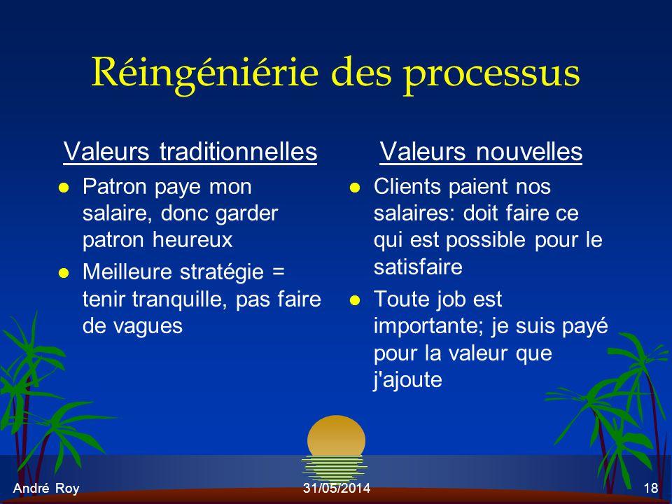 André Roy31/05/201418 Réingéniérie des processus Valeurs traditionnelles l Patron paye mon salaire, donc garder patron heureux l Meilleure stratégie =
