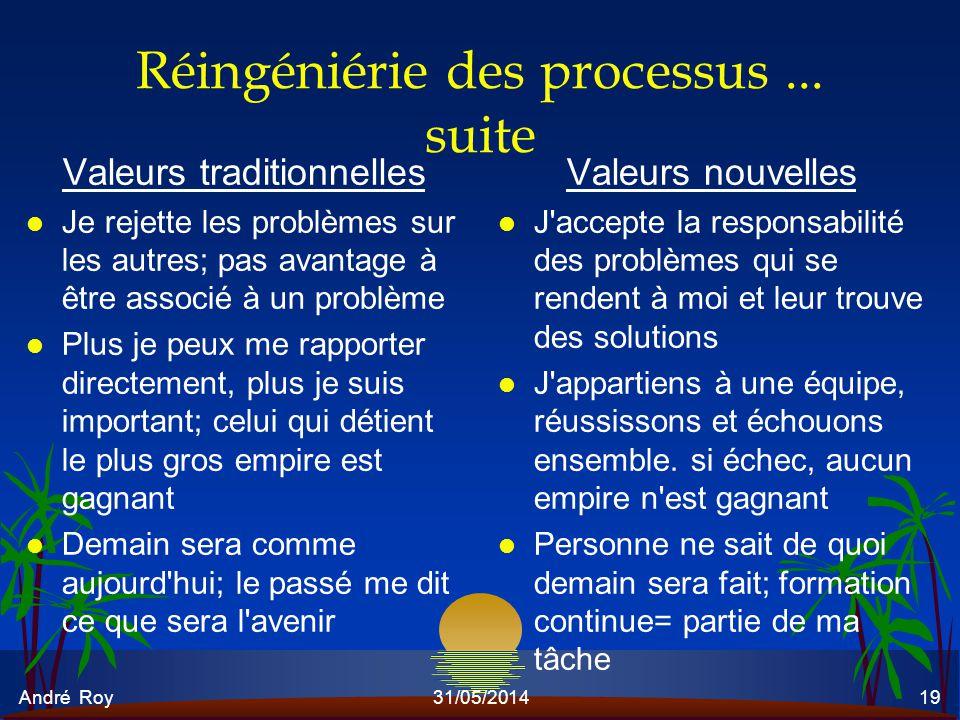 André Roy31/05/201419 Réingéniérie des processus... suite Valeurs traditionnelles l Je rejette les problèmes sur les autres; pas avantage à être assoc