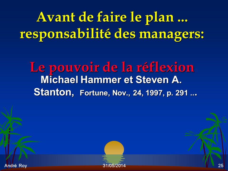 André Roy31/05/201425 Avant de faire le plan... responsabilité des managers: Le pouvoir de la réflexion Michael Hammer et Steven A. Stanton, Fortune,
