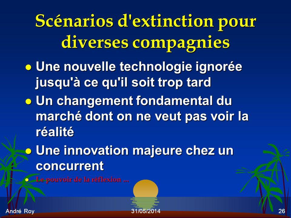 André Roy31/05/201426 Scénarios d'extinction pour diverses compagnies l Une nouvelle technologie ignorée jusqu'à ce qu'il soit trop tard l Un changeme