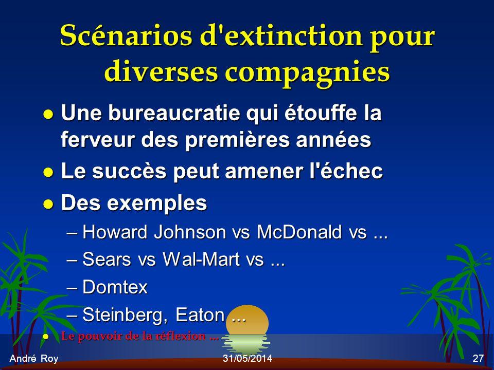 André Roy31/05/201427 Scénarios d'extinction pour diverses compagnies l Une bureaucratie qui étouffe la ferveur des premières années l Le succès peut