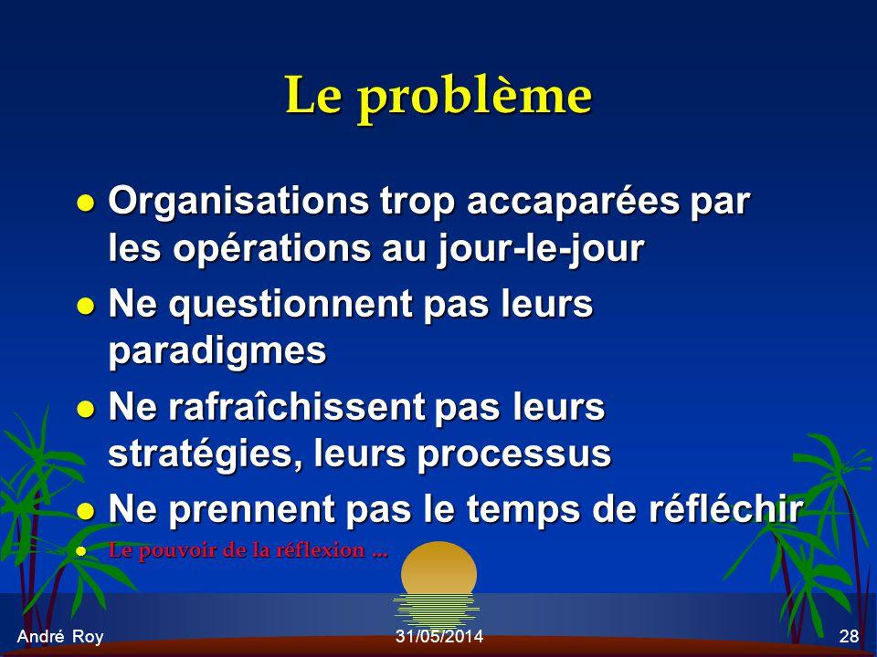 André Roy31/05/201428 Le problème l Organisations trop accaparées par les opérations au jour-le-jour l Ne questionnent pas leurs paradigmes l Ne rafra